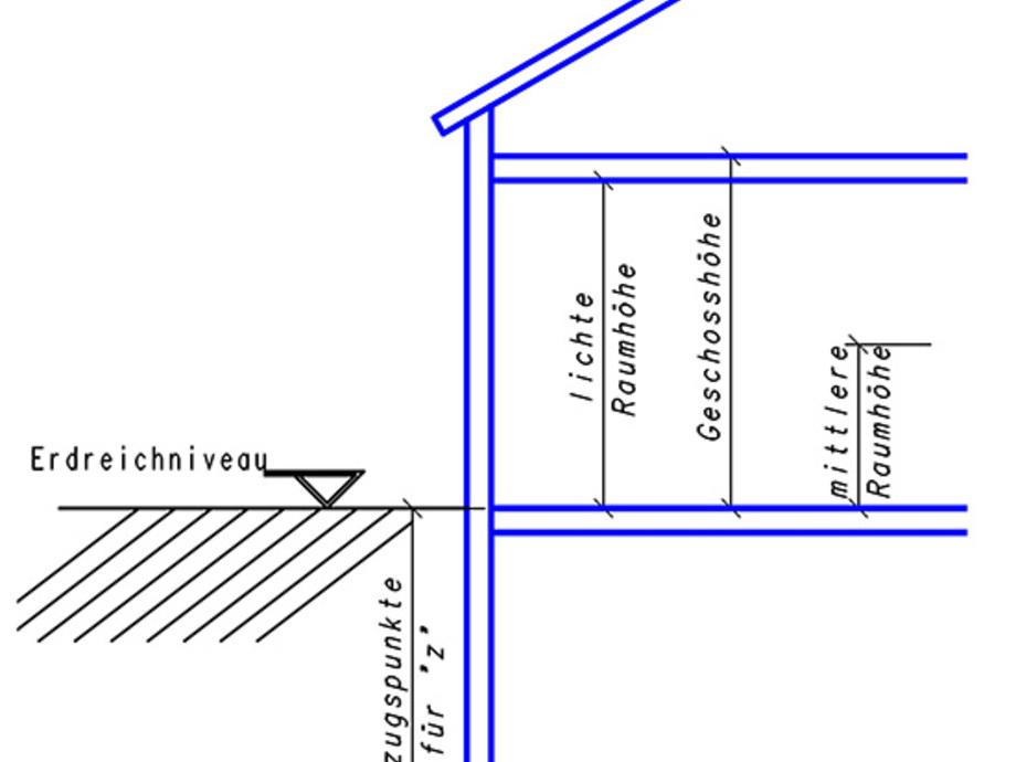 u wert unter der grasnarbe sbz monteur. Black Bedroom Furniture Sets. Home Design Ideas