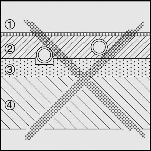 Häufig Erklär mal: Verlegearten von Gasleitungen - SBZ Monteur QC29