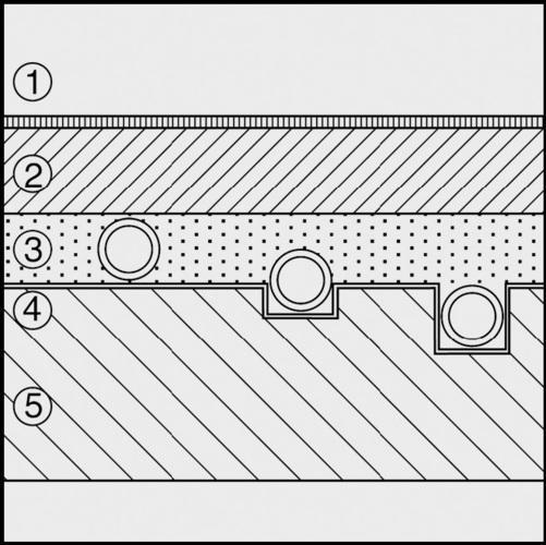 Beliebt Erklär mal: Verlegearten von Gasleitungen - SBZ Monteur CI93