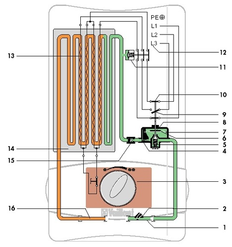 Bevorzugt Wie funktioniert ein elektrischer Durchlauferhitzer - SBZ Monteur KN89