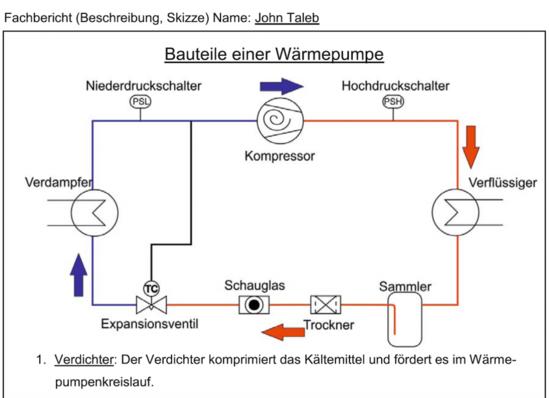 Fachberichte shk Fachberichte download